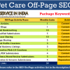 SEOServiceinIndia---1-10-Keywords-Pet-&-Care-Local-SEO-Packages-Activities-List