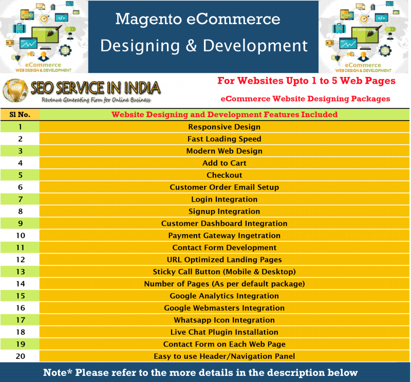 Magento-eCommerce-Designing-&-Development-Packages-1-5-Pages