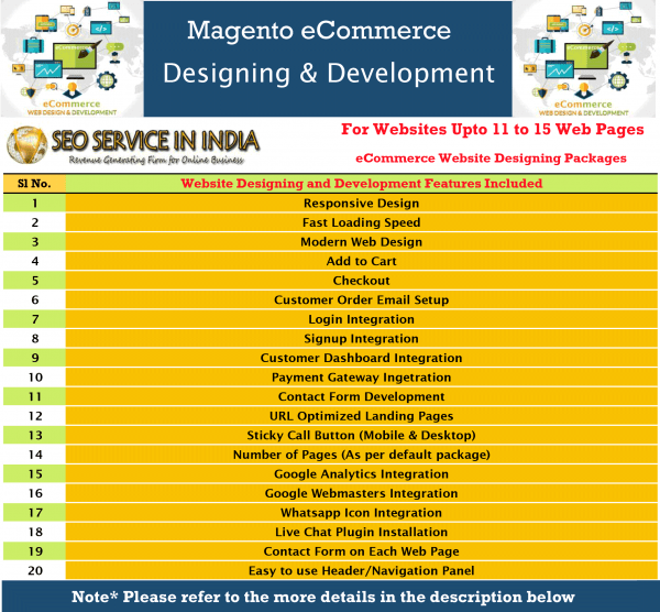 Magento-eCommerce-Designing-&-Development-Packages-11-15-Pages