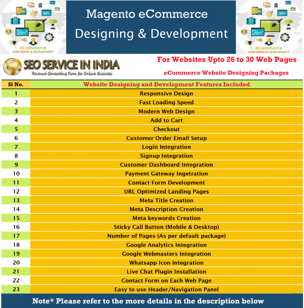 Magento-eCommerce-Designing-&-Development-Packages-26-30-Pages