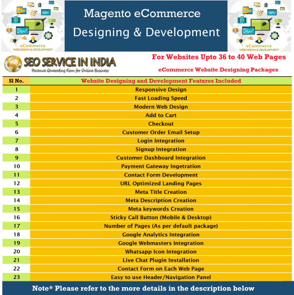 Magento-eCommerce-Designing-&-Development-Packages-36-40-Pages