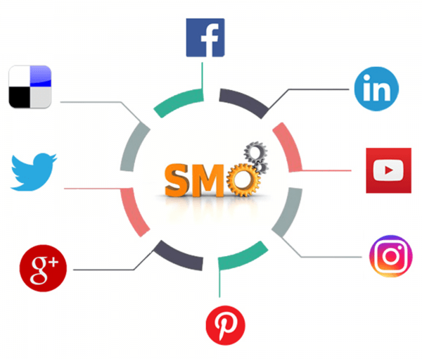SMO Packages