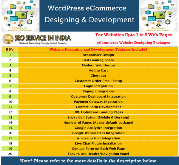 WordPress-eCommerce-Designing-&-Development-Packages-1-5-pages