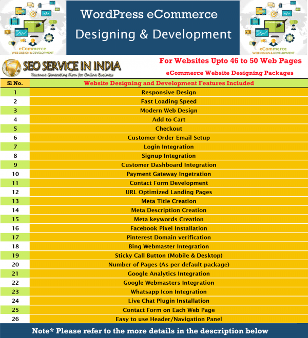 WordPress-eCommerce-Designing-&-Development-Packages-46-50-pages